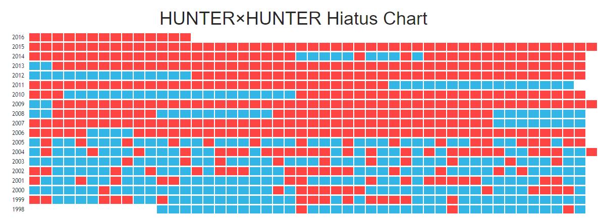 hunter paronesporaño